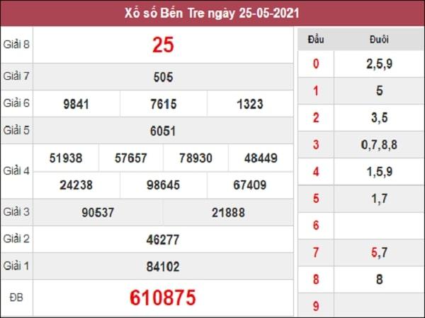 Dự đoán XSQNM 01/06/2021