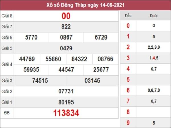 Dự đoán XSDT 21-06-2021