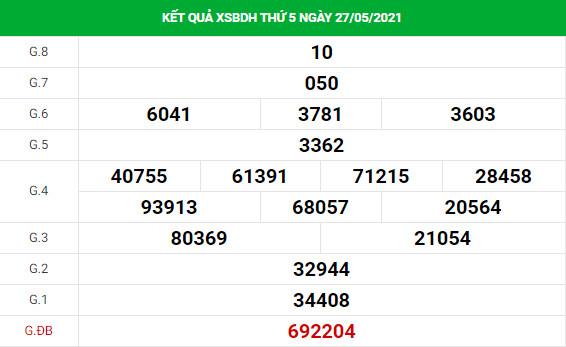 Soi cầu dự đoán xổ số Bình Định 3/6/2021 chính xác