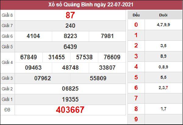 Soi cầu XSQB 29/7/2021 chốt bạch thủ lô Quảng Bình thứ 5