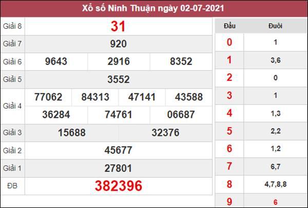 Nhận định KQXS Ninh Thuận 9/7/2021 chốt XSNT thứ 6