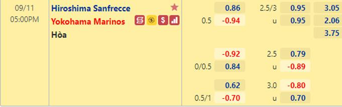 Tỷ lệ kèo bóng đá giữa Sanfrecce Hiroshima vs Yokohama Marinos