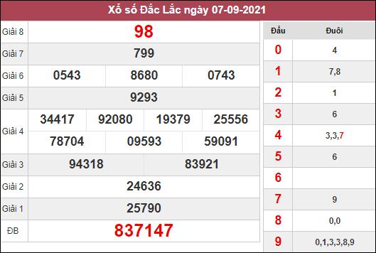 Nhận định KQXSDLK ngày 14/9/2021 dựa trên kết quả kì trước