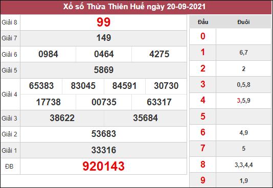 Soi cầu xổ số Thừa Thiên Huế ngày 27/9/2021 dựa trên kết quả kì trước