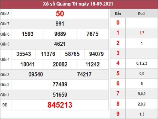 Nhận định XSQT 23-09-2021