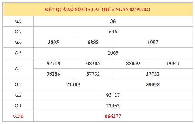 Nhận định KQXSGL ngày 10/9/2021 dựa trên kết quả kì trước